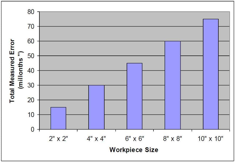 SQUARETech_size_chart