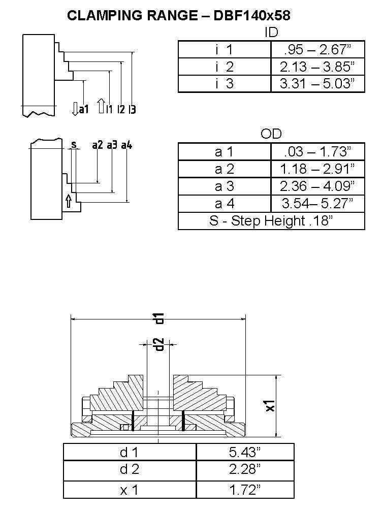 Koch DBF140x58-INFO