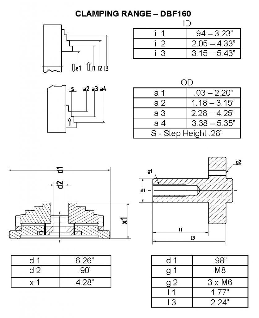 Koch DBF160-INFO
